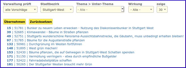 Top10 Vorschläge des Bürgerhaushaltes für Stuttgart-West